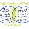 What is your creative sweet spot?